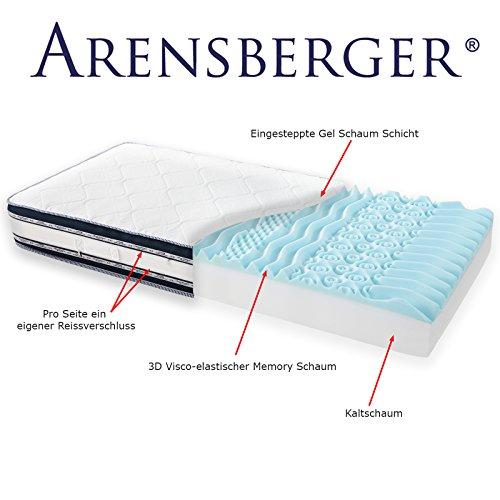 Arensberger ® Relaxx 9 Zonen Wellness Matratze mit 3D-Memory Foam, 140 cm x 200cm, Höhe 25cm, Raumgewicht 50 kg/m³, drei Schichten: Kaltschaum + Visco Smart Schaum + Gel Schaum