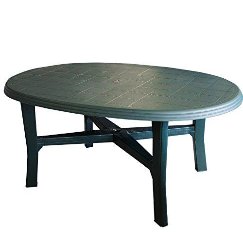 Multistore 2002 Gartentisch 165x110cm, Oval, Grün - Vollkunststoff/Terrassentisch Beistelltisch Campingtisch Gartenmöbel Terrassenmöbel Campingmöbel Kunststofftisch